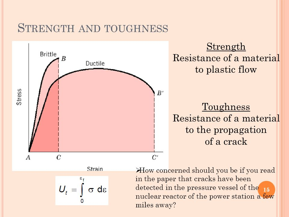 Strength and toughness
