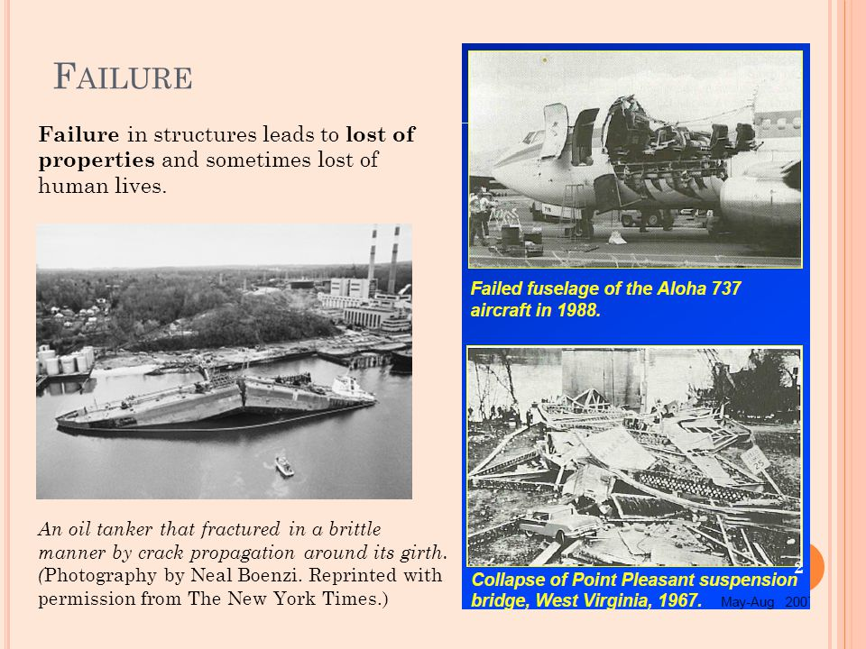 Failure Failure in structures leads to lost of
