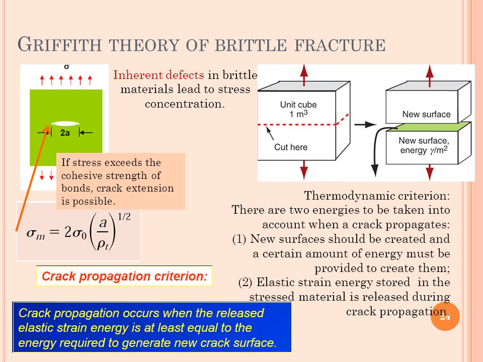 Griffith theory of brittle fracture