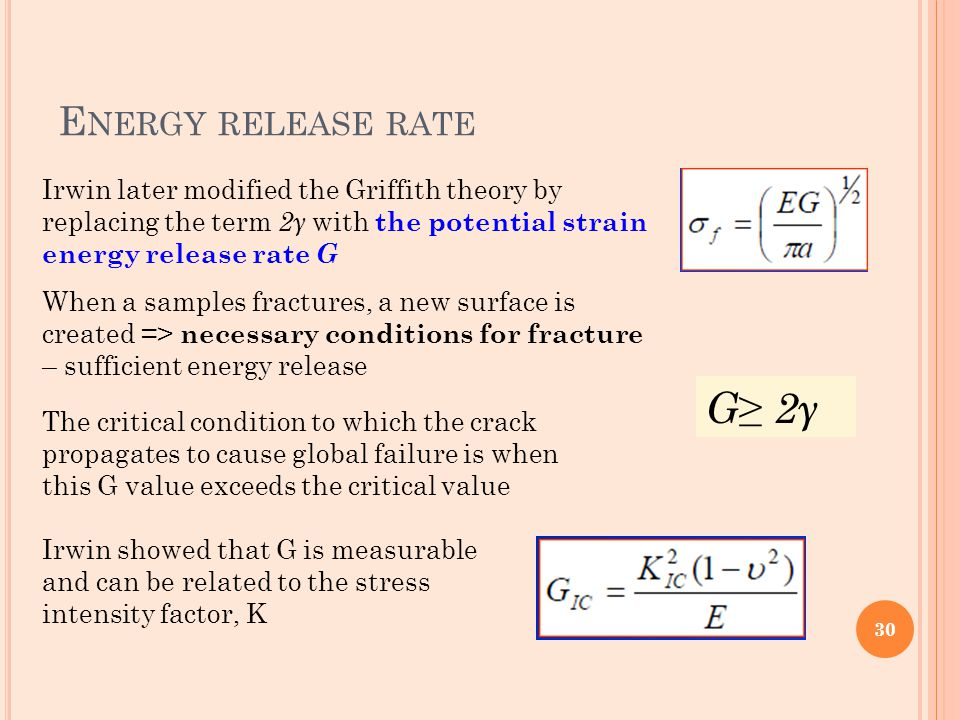 G≥ 2γ Energy release rate