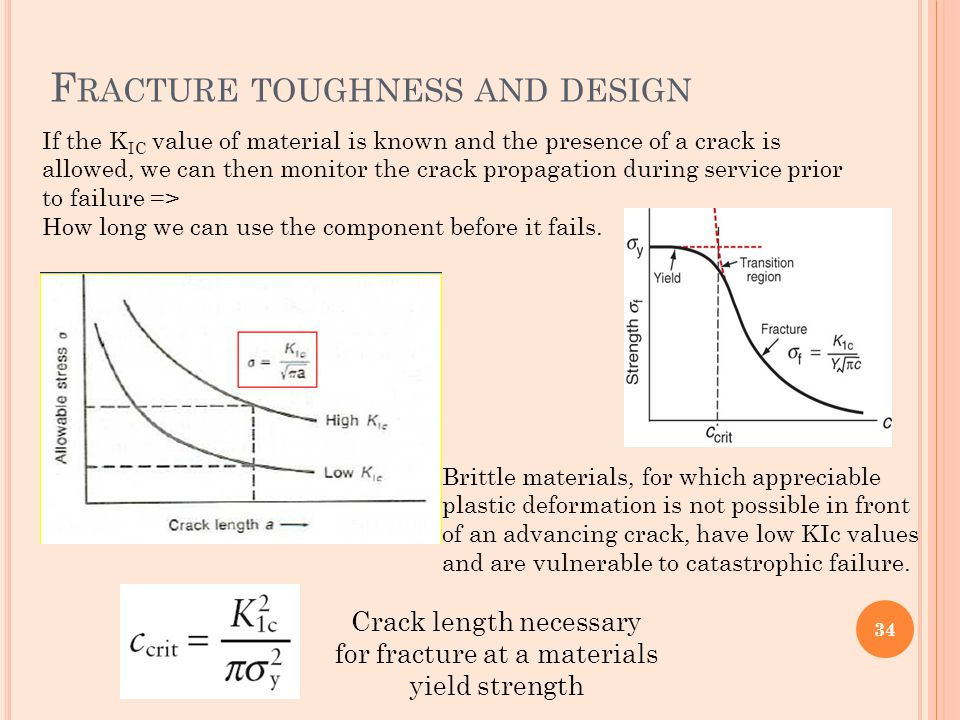 Fracture toughness and design