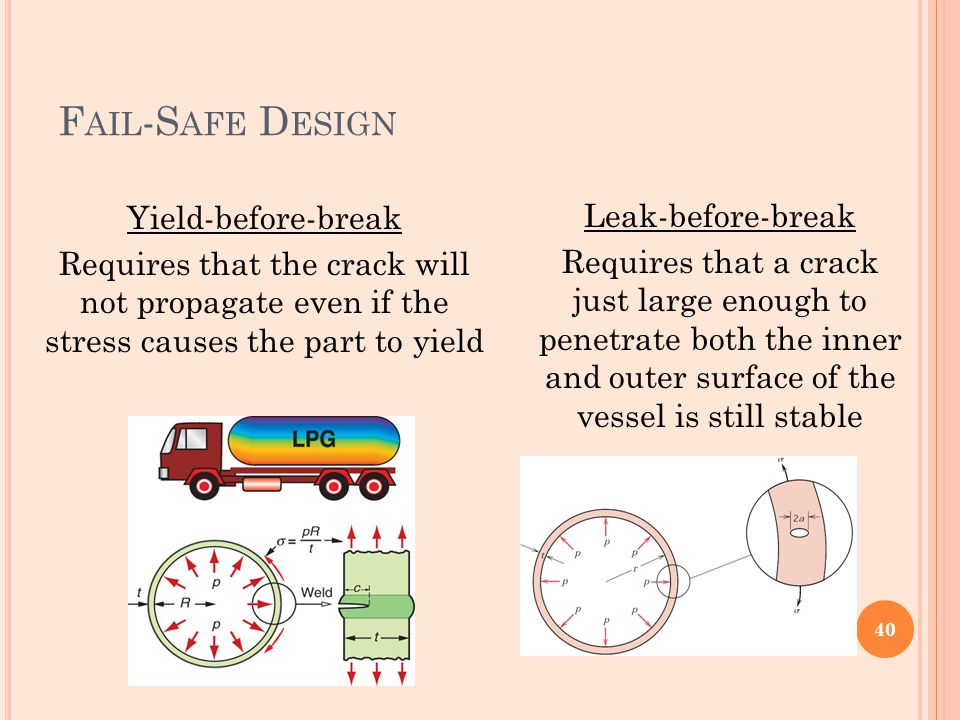 Fail-Safe Design Yield-before-break Leak-before-break