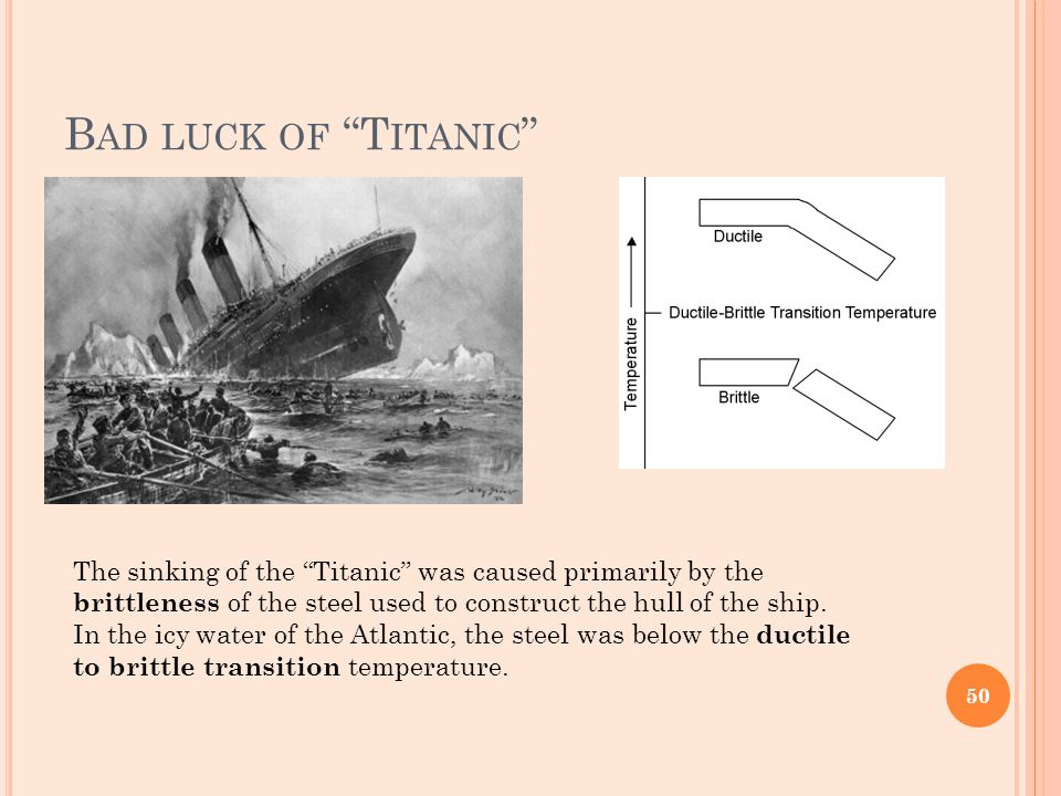 Bad luck of Titanic The sinking of the Titanic was caused primarily by the brittleness of the steel used to construct the hull of the ship.