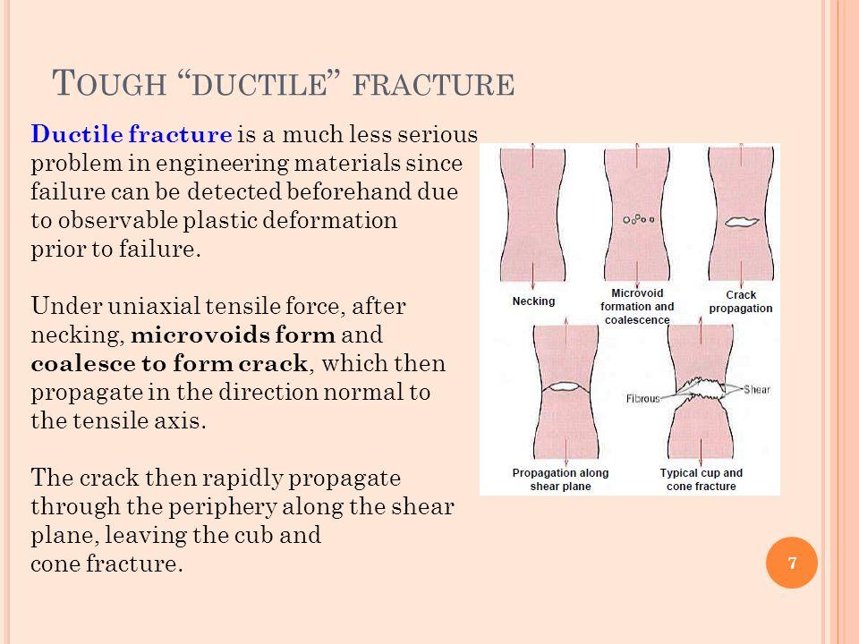 Tough ductile fracture