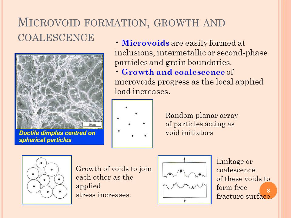 Microvoid formation, growth and coalescence