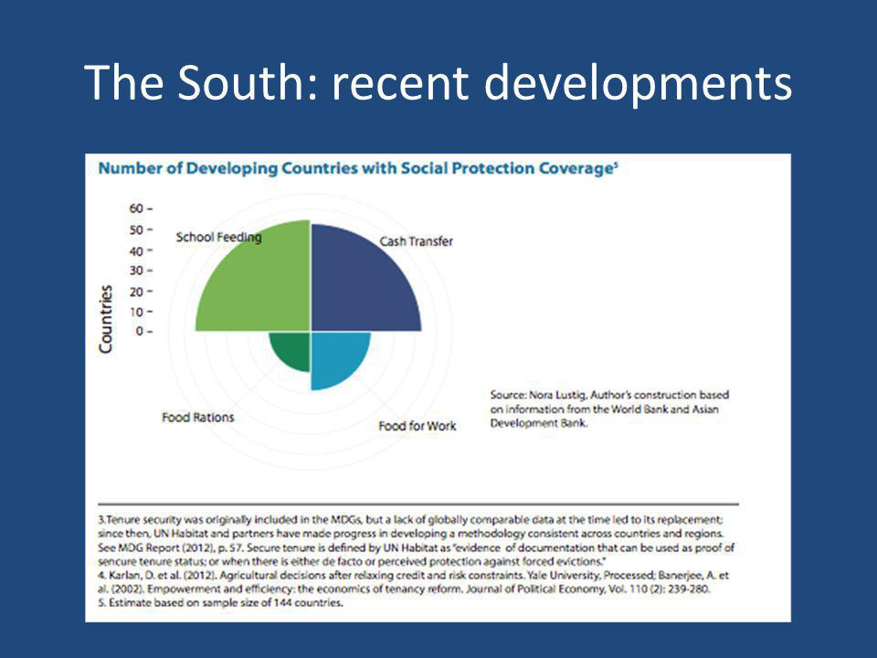 The South: recent developments