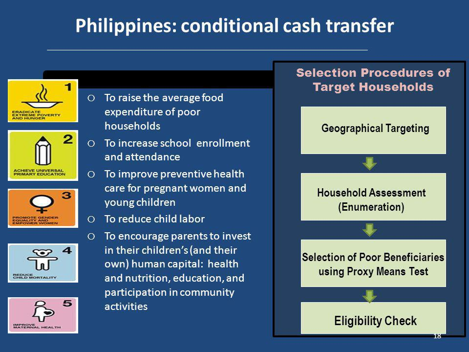 Philippines: conditional cash transfer