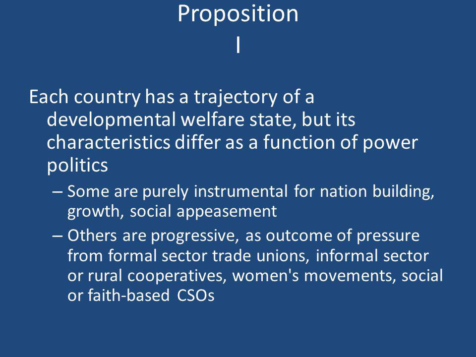 Proposition I Each country has a trajectory of a developmental welfare state, but its characteristics differ as a function of power politics.