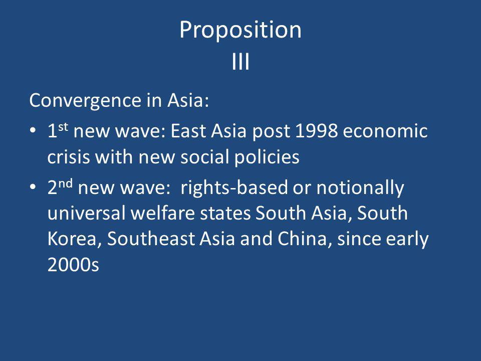 Proposition III Convergence in Asia: