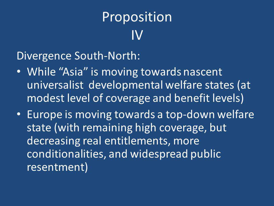 Proposition IV Divergence South-North:
