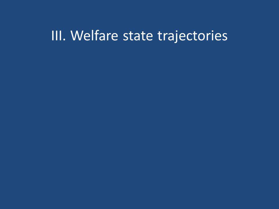III. Welfare state trajectories