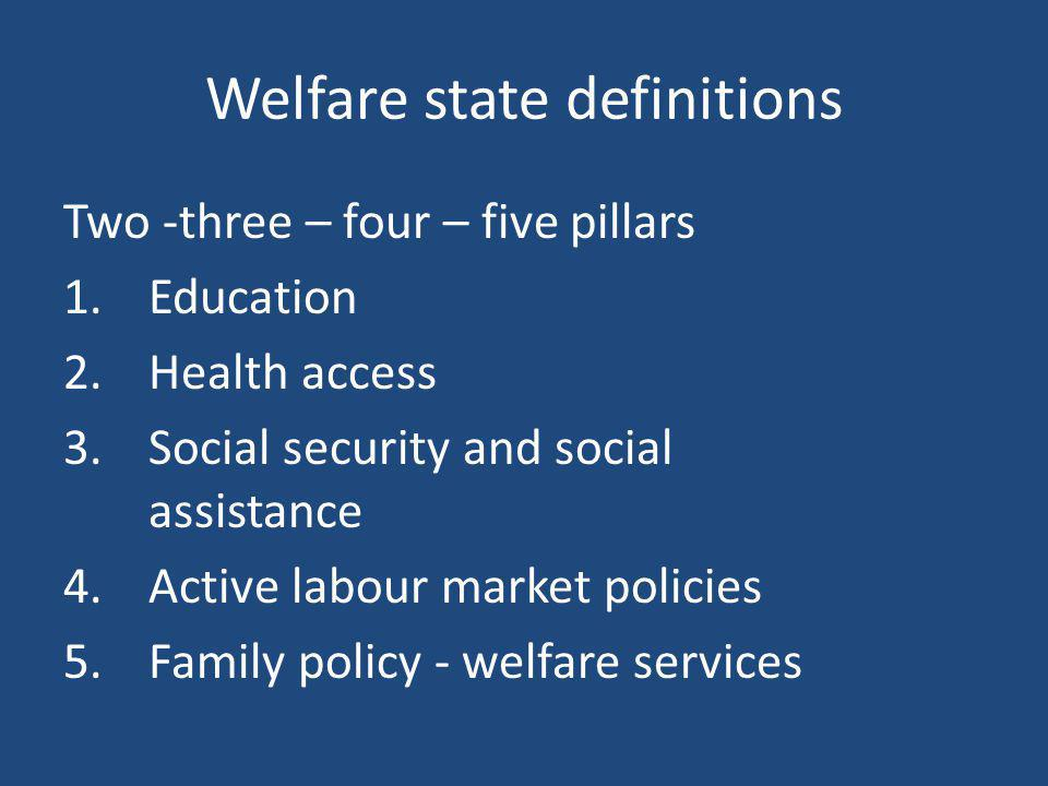 Welfare state definitions