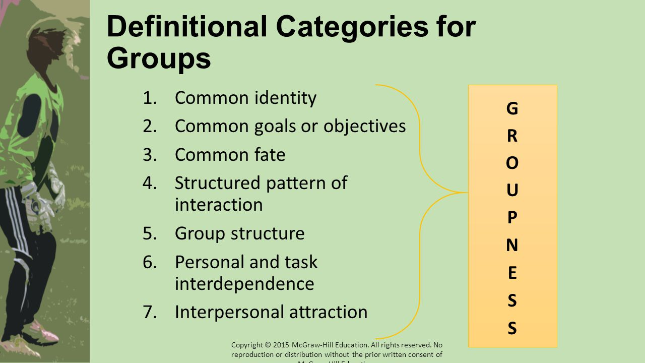 Definitional Categories for Groups