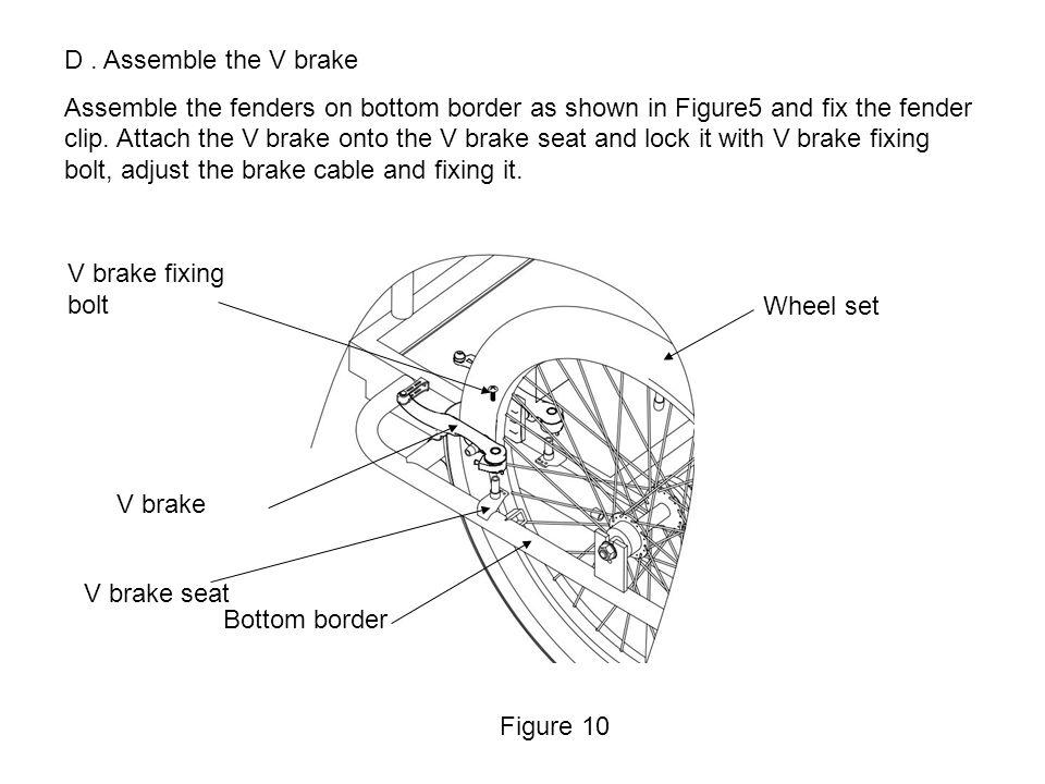 D . Assemble the V brake