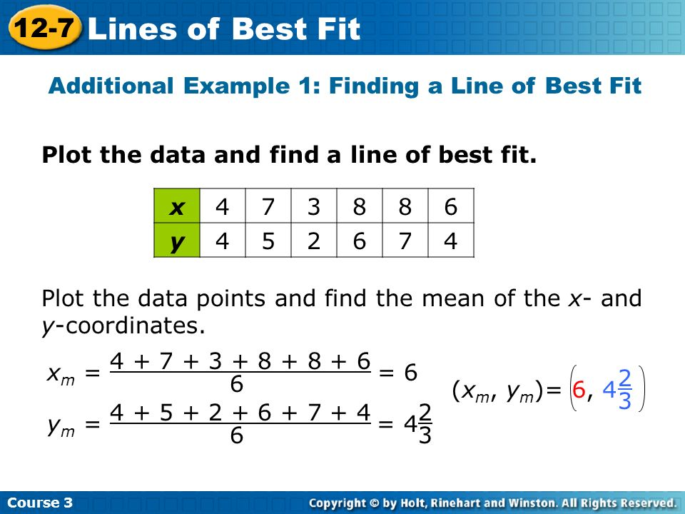 Additional Example 1: Finding a Line of Best Fit