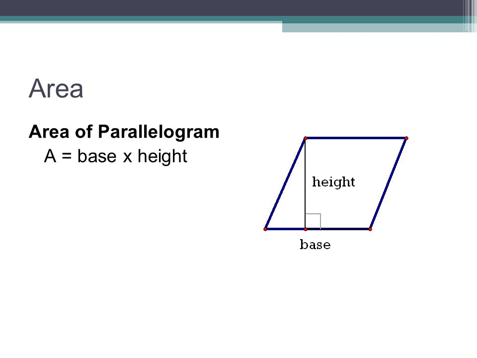 Area Area of Parallelogram A = base x height