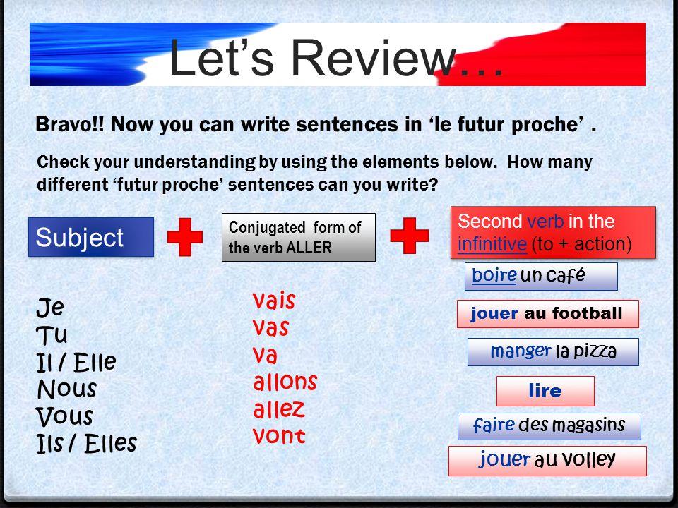 Let's Review… Bravo!! Now you can write sentences in 'le futur proche' .