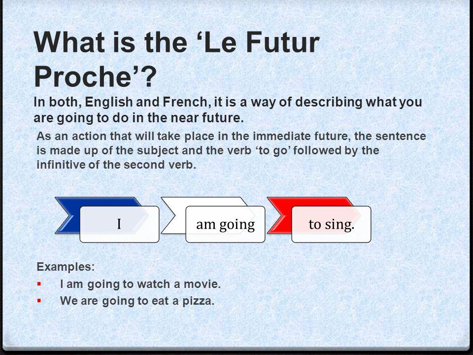 What is the 'Le Futur Proche'