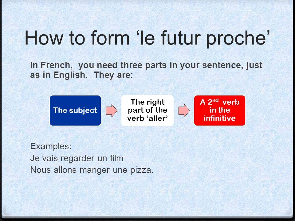 How to form 'le futur proche'