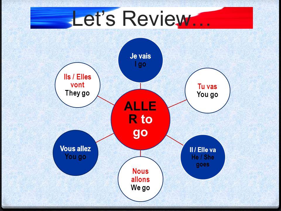 Let's Review… ALLER to go Je vais I go Tu vas You go Nous allons We go
