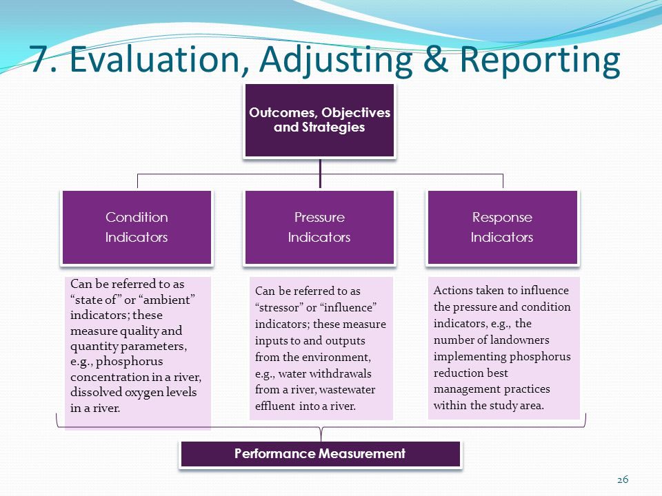 7. Evaluation, Adjusting & Reporting