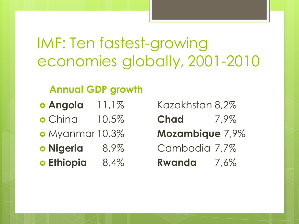 IMF: Ten fastest-growing economies globally, 2001-2010