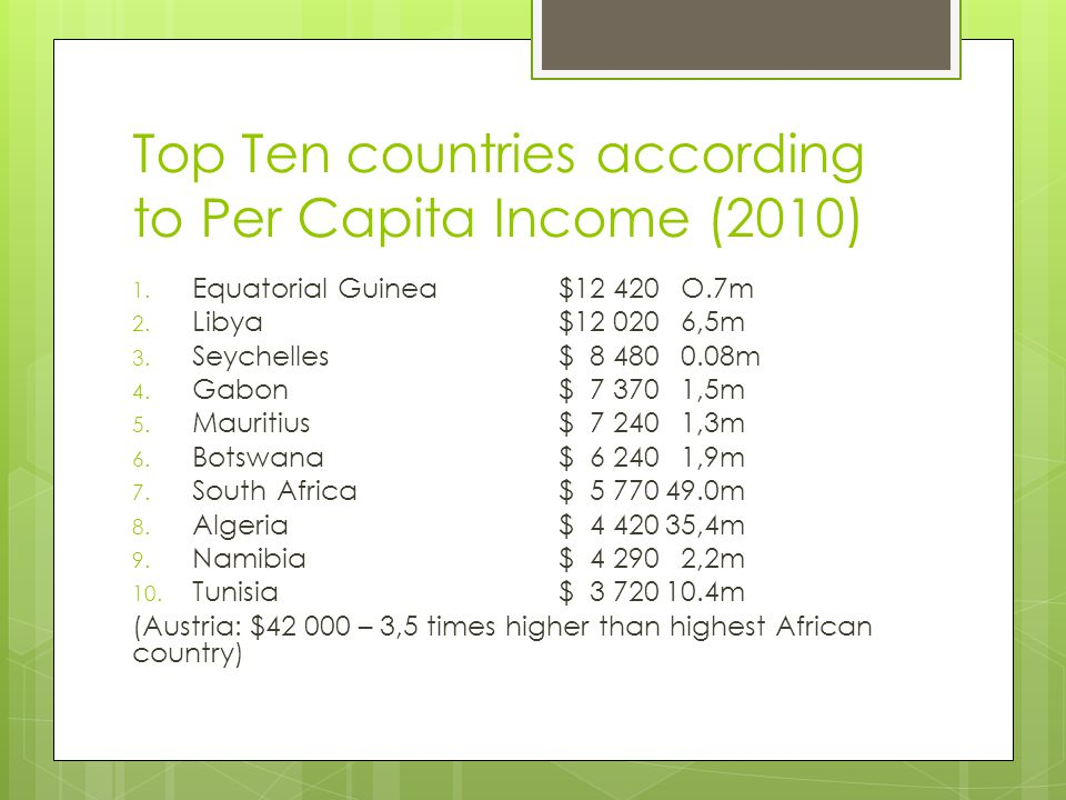 Top Ten countries according to Per Capita Income (2010)