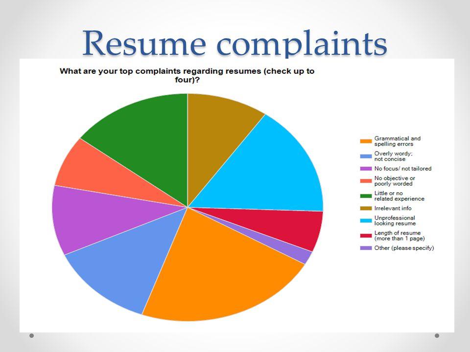 Resume complaints