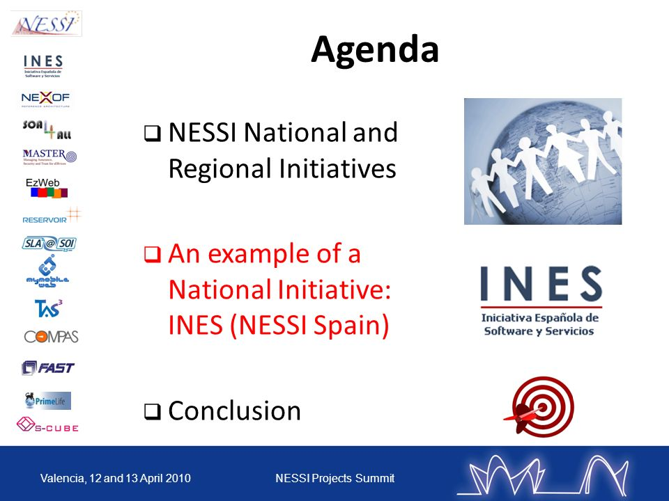 Agenda NESSI National and Regional Initiatives