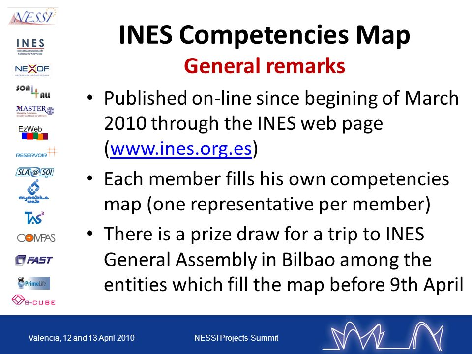 INES Competencies Map General remarks