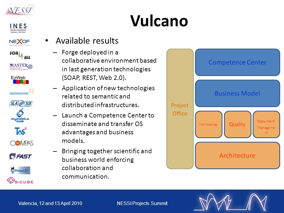 Vulcano Available results