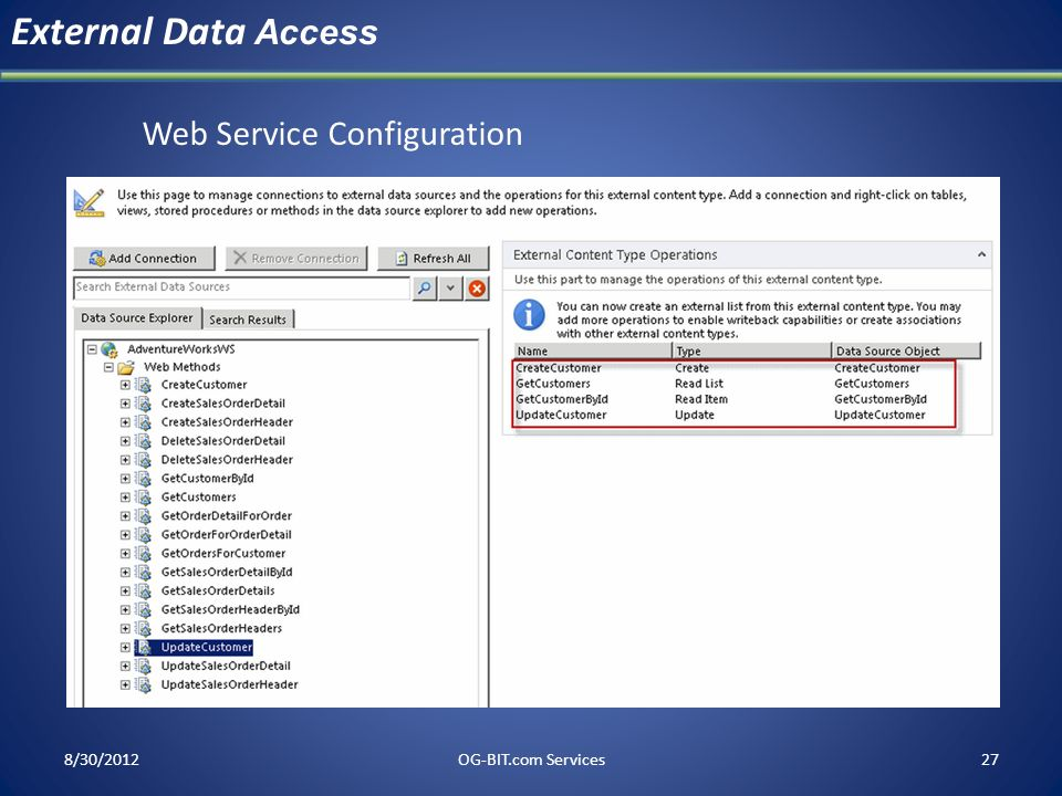 External Data Access Web Service Configuration head 8/30/2012