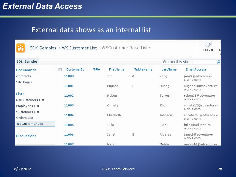 External data shows as an internal list