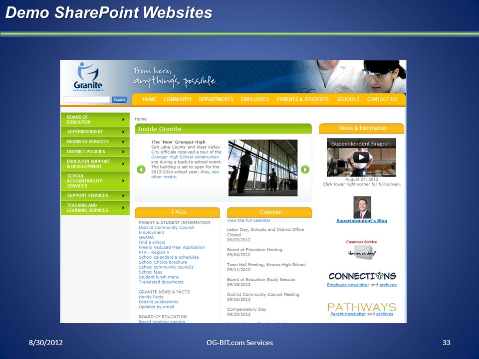 Demo SharePoint Websites