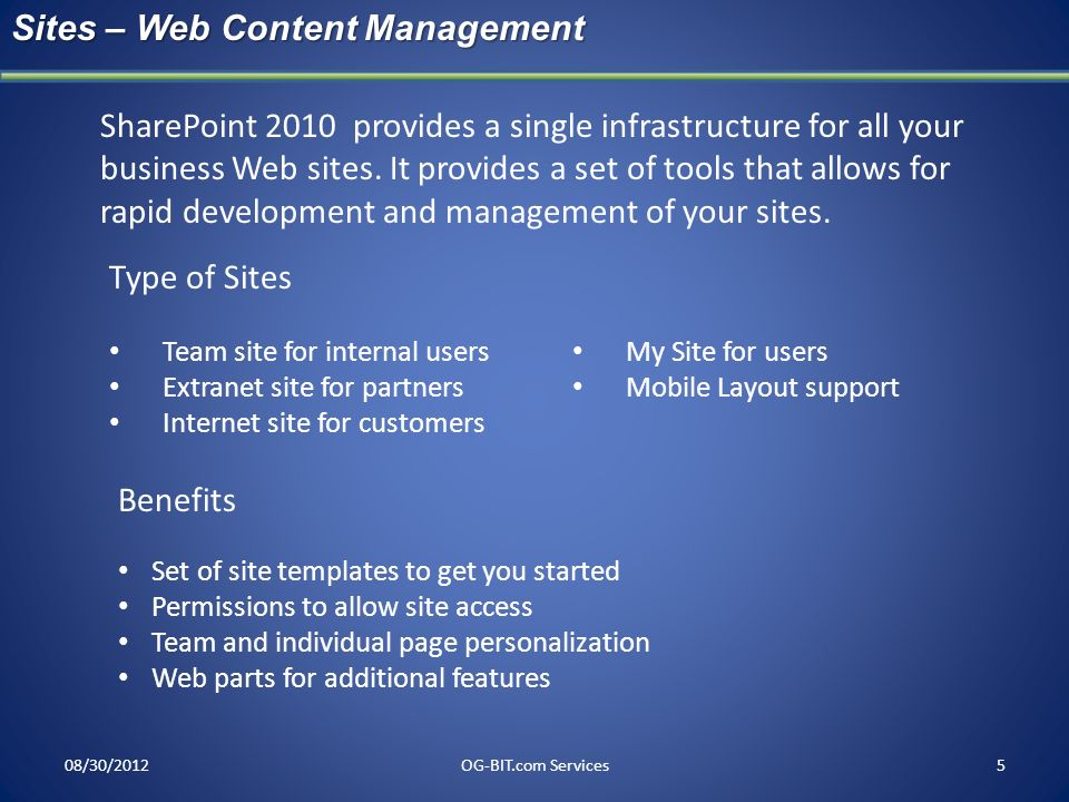 Sites – Web Content Management