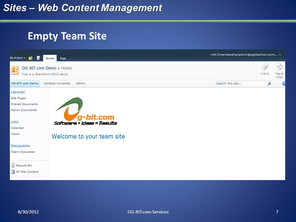 Empty Team Site Sites – Web Content Management head 8/30/2012