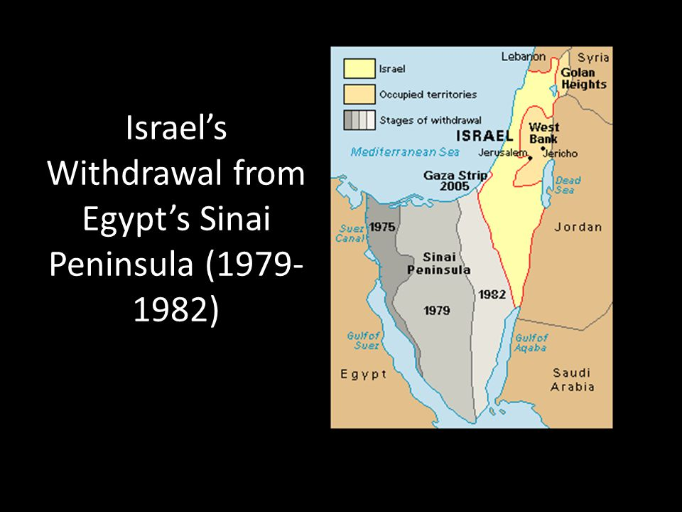 Israel's Withdrawal from Egypt's Sinai Peninsula (1979-1982)
