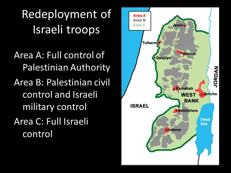 Redeployment of Israeli troops