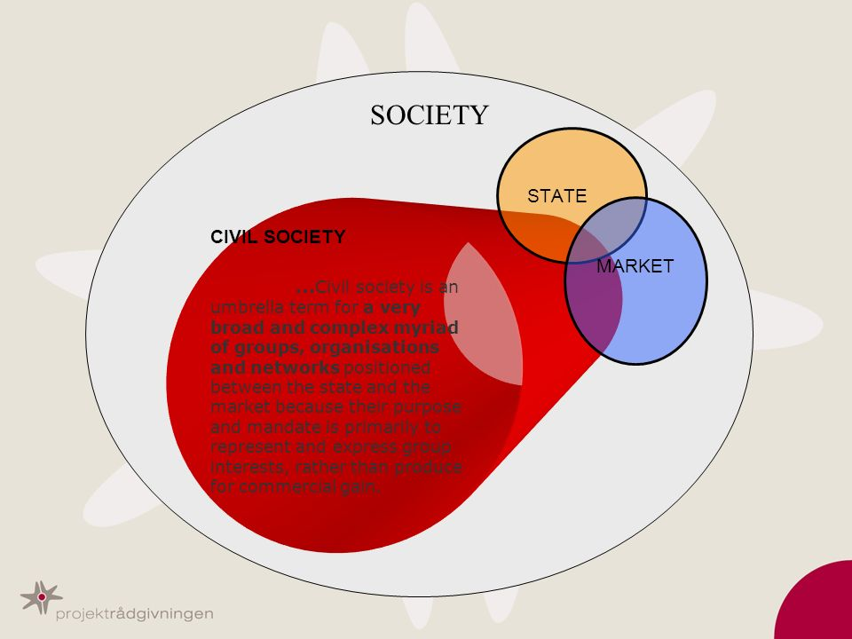 SOCIETY STATE CIVIL SOCIETY MARKET