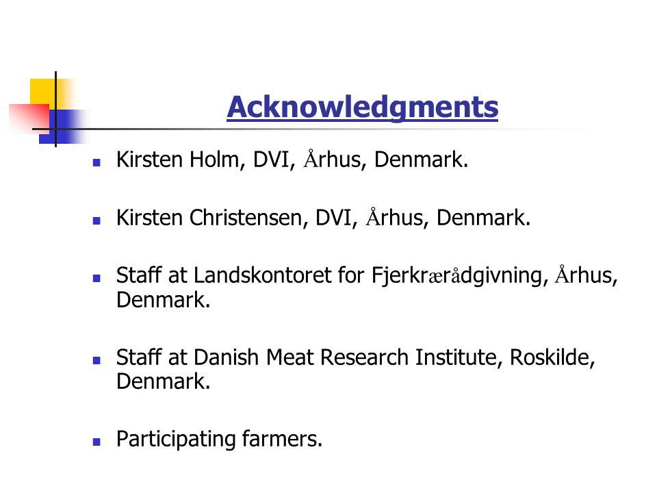 Acknowledgments Kirsten Holm, DVI, Århus, Denmark.