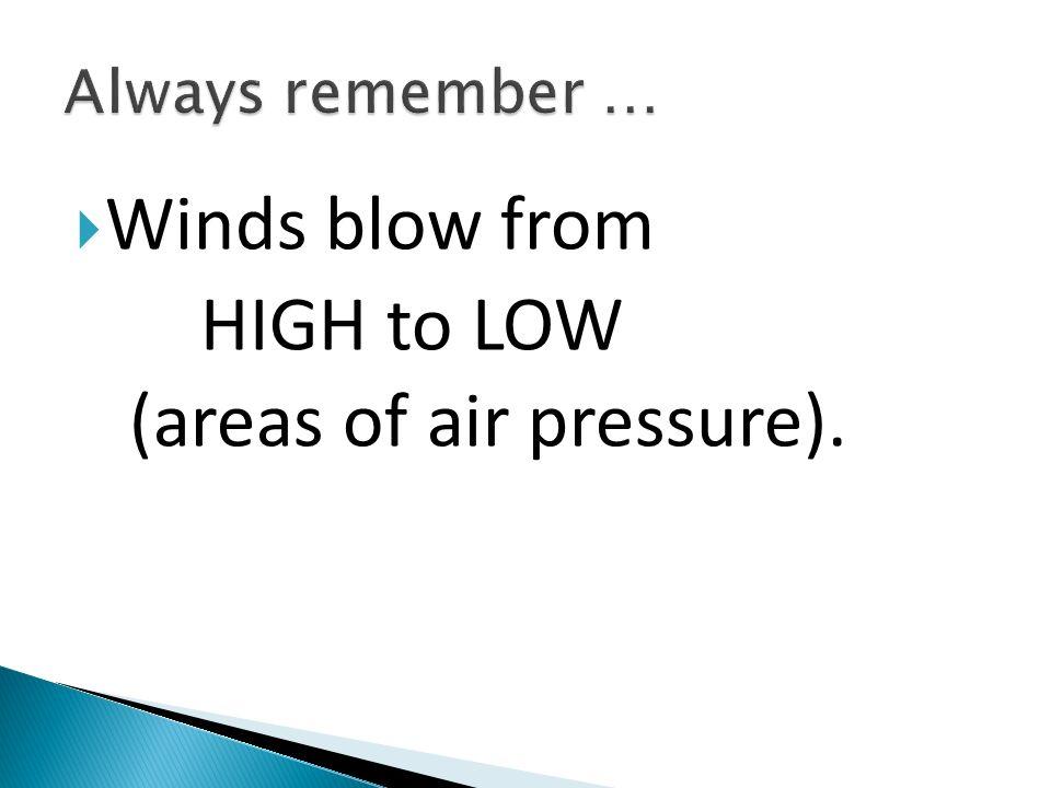 (areas of air pressure).