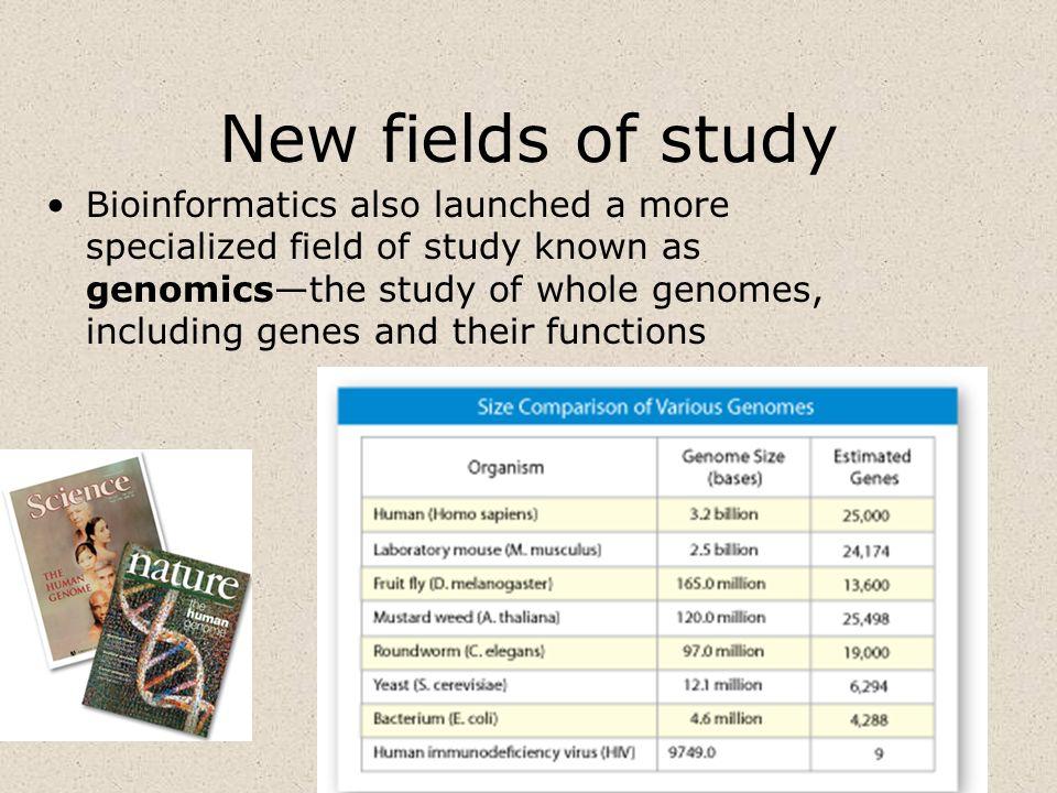 New fields of study