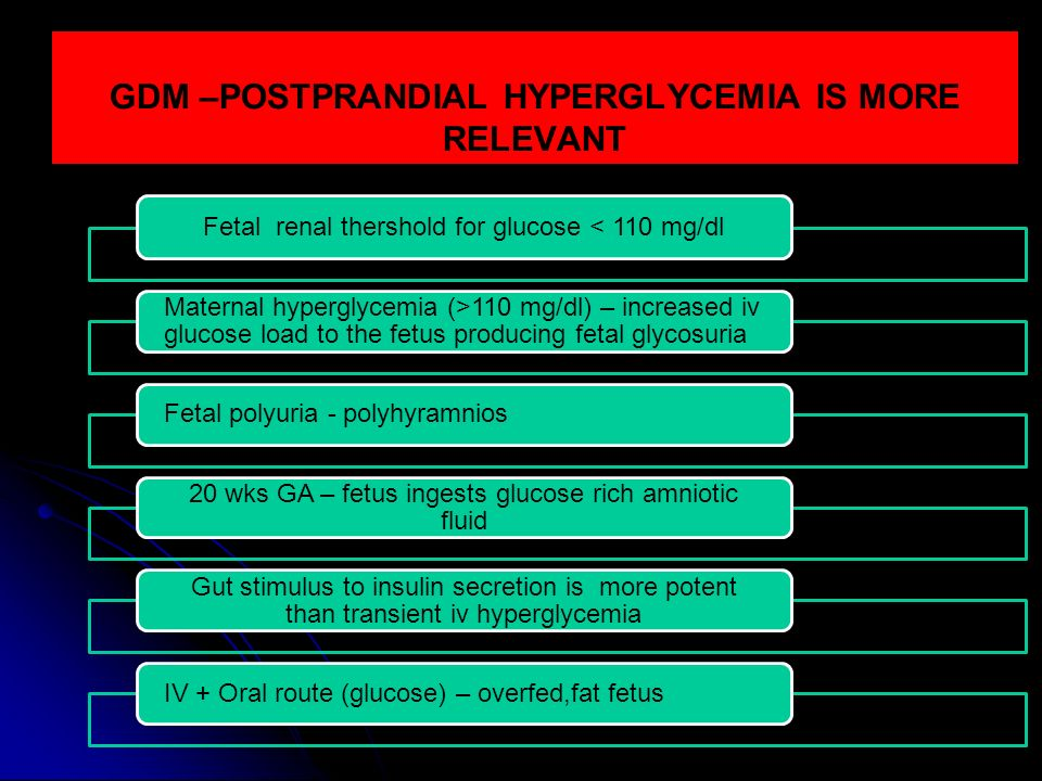 GDM –POSTPRANDIAL HYPERGLYCEMIA IS MORE RELEVANT