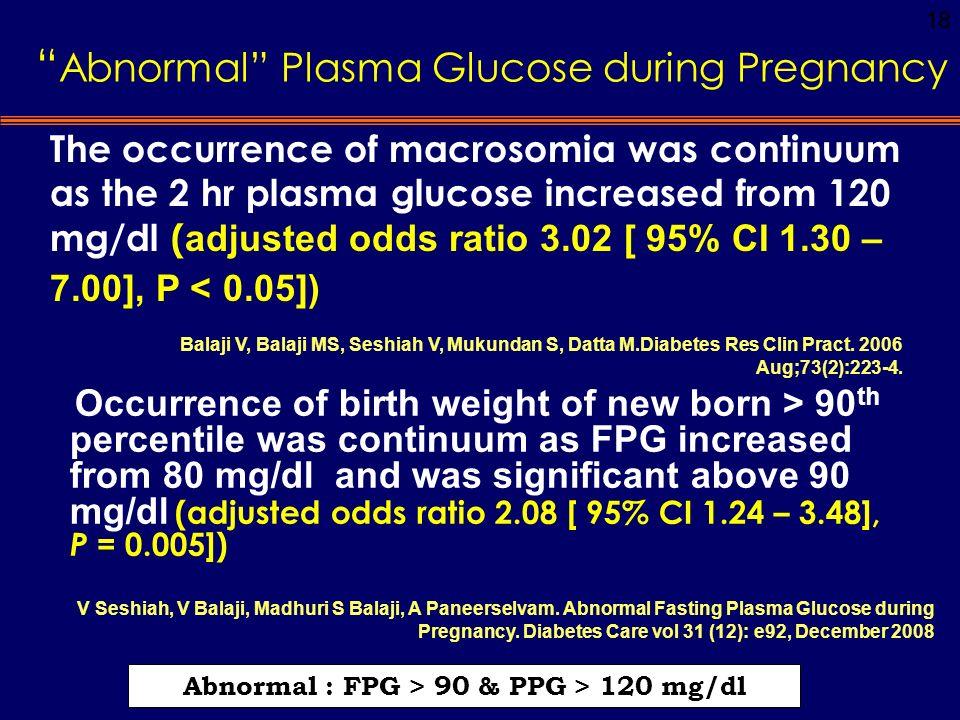 Abnormal Plasma Glucose during Pregnancy