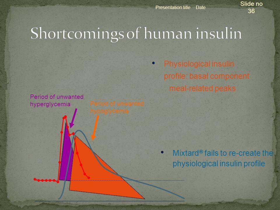 Shortcomings of human insulin