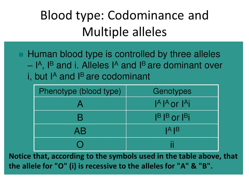 Blood type: Codominance and Multiple alleles