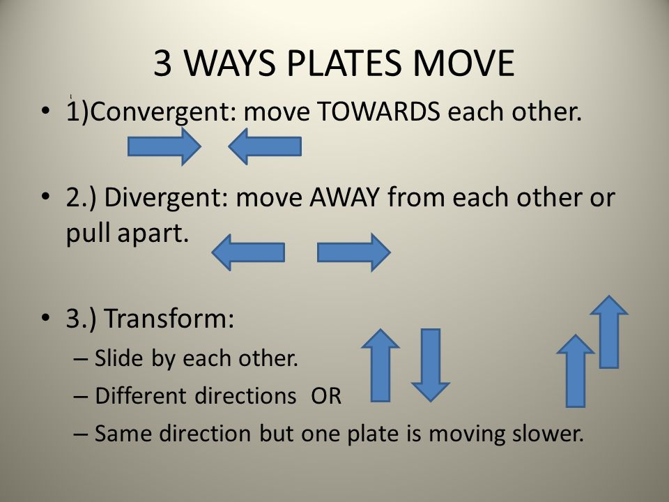 3 WAYS PLATES MOVE 1)Convergent: move TOWARDS each other.
