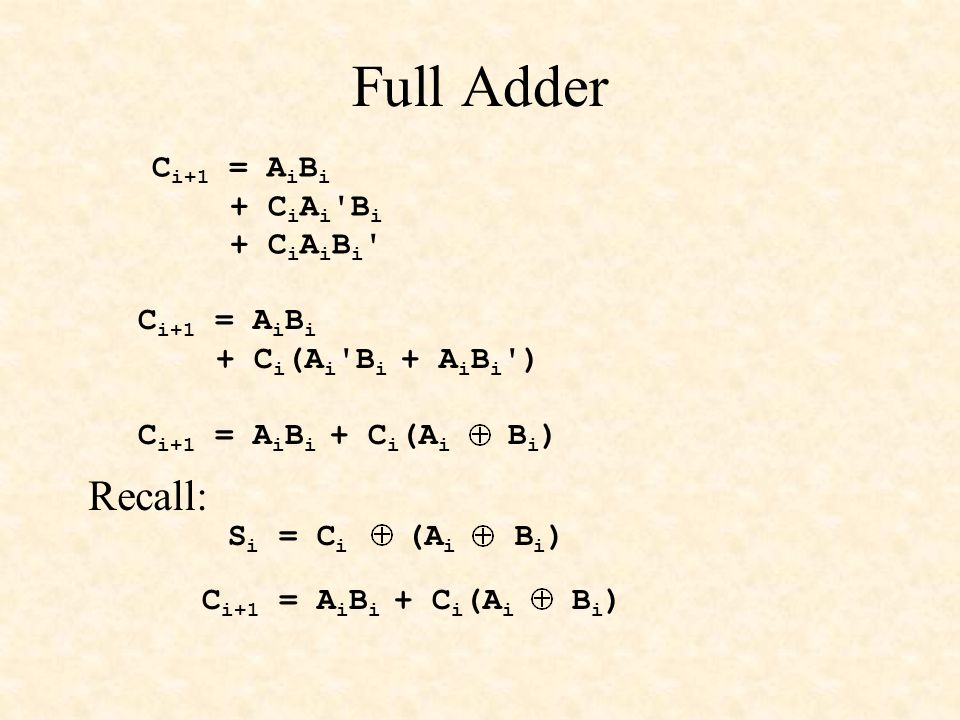 Full Adder Recall: Ci+1 = AiBi + CiAi Bi + CiAiBi Ci+1 = AiBi