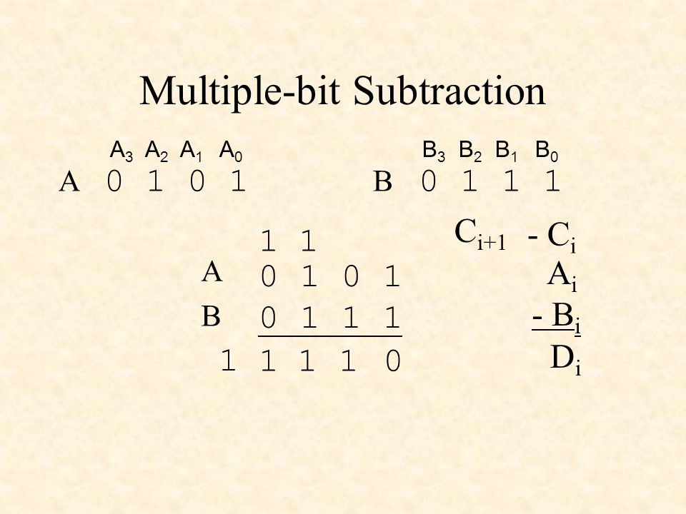 Multiple-bit Subtraction