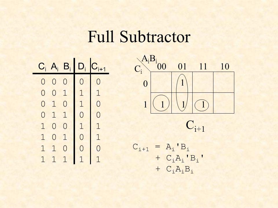 Full Subtractor Ci+1 Ci AiBi 00 01 11 10 1 Ci Ai Bi Di Ci+1 0 0 0 0 0